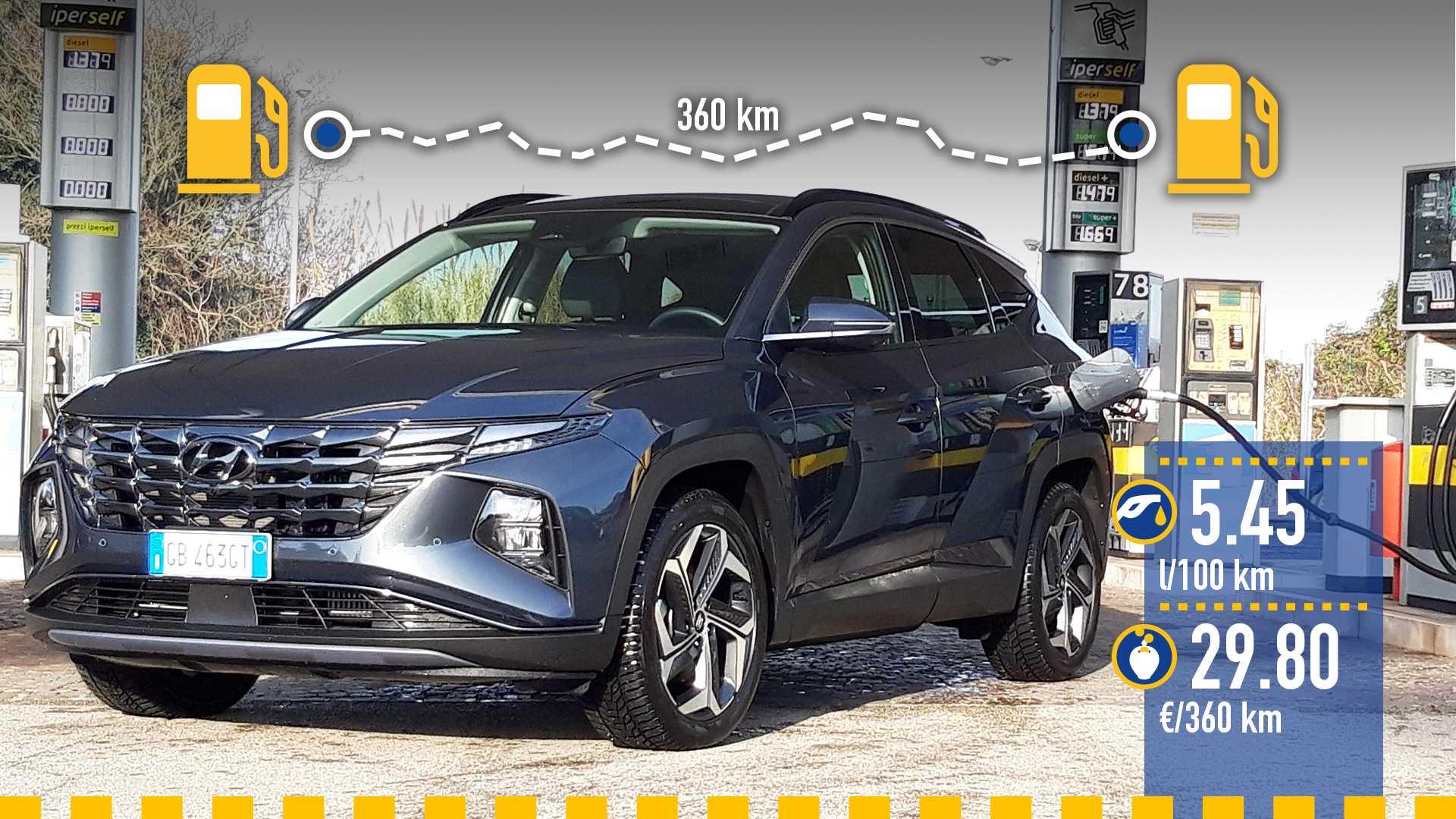 Nuova Hyundai Tucson ibrida, la prova dei consumi reali