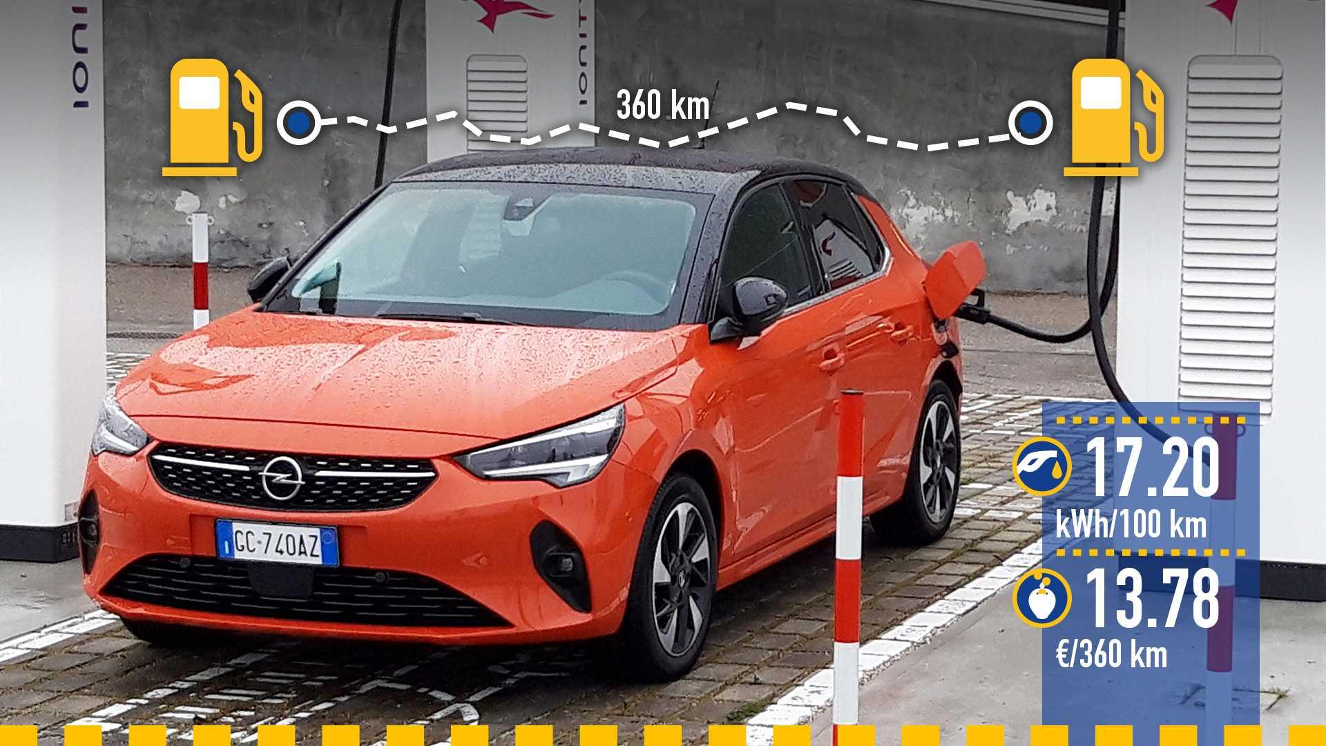 Opel Corsa elettrica, la prova dei consumi reali