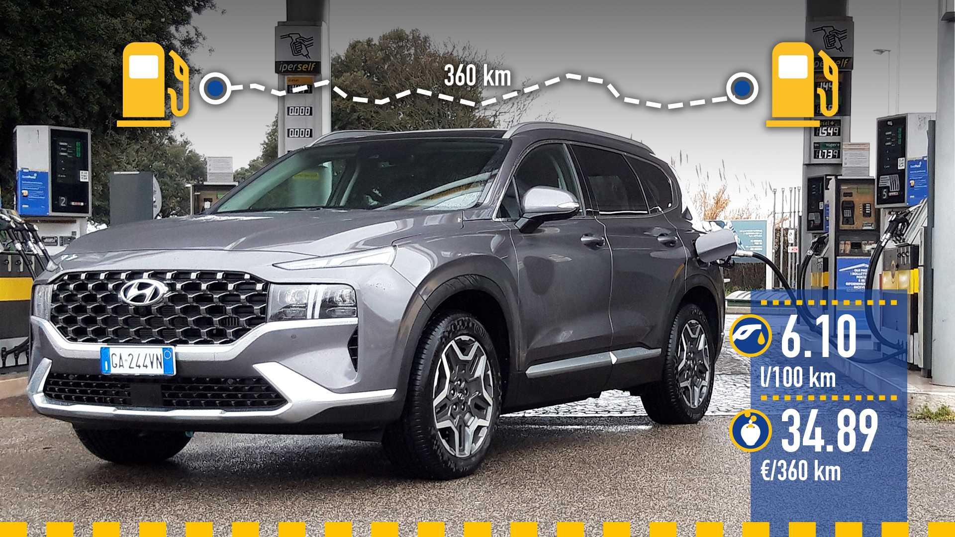 Hyundai Santa Fe ibrida, la prova dei consumi reali