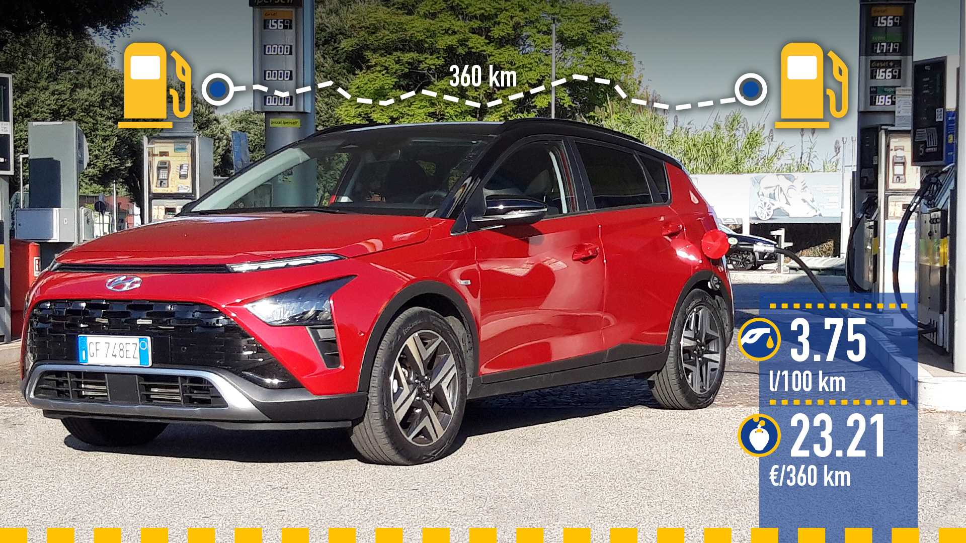 Hyundai Bayon Hybrid, SUV compatto, mild hybrid, prova consumi
